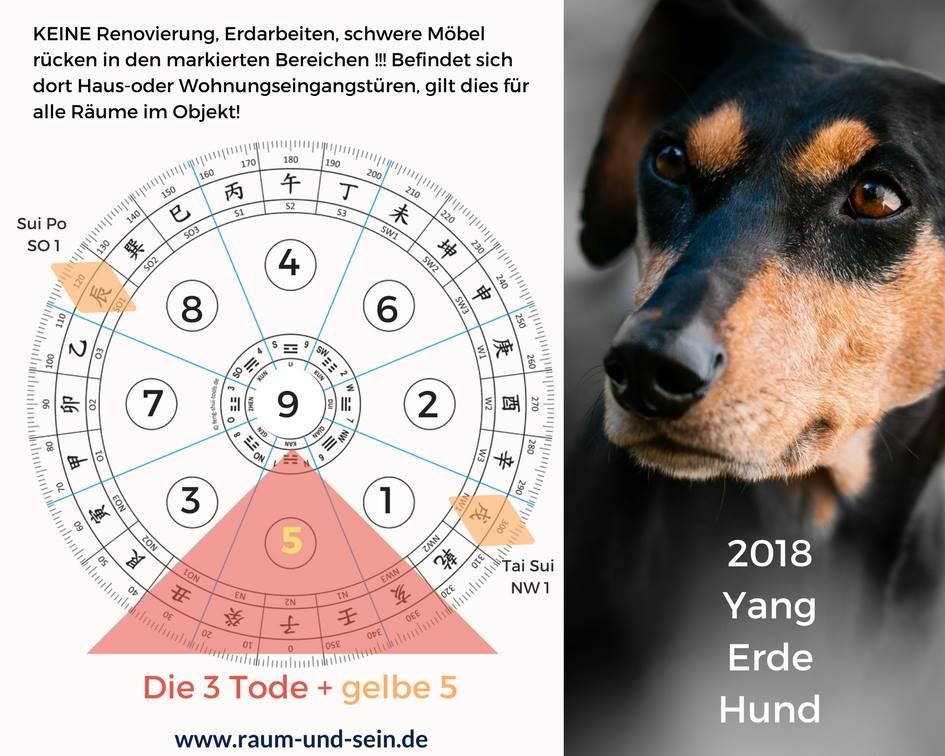 hund 2018